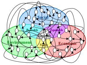 http://pelicanweb.org/sustainabledevelopmentweb.jpg